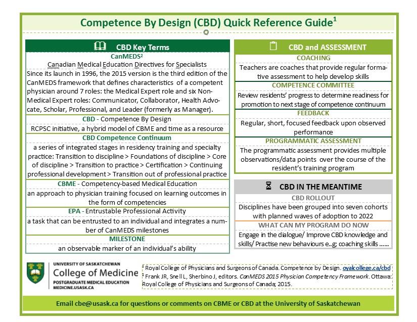 Competence by Design - College of Medicine - University of Saskatchewan